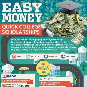 "no essay scholarship 2015 college prowler College prowler's ""no essay"" scholarship  scholarship - niche college scholarship without essay or  that are no-brainers 