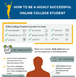 Online College Student Success