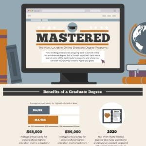 online graduate degree programs