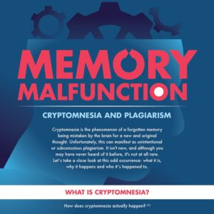 Cryptomnesia and Plagiarism