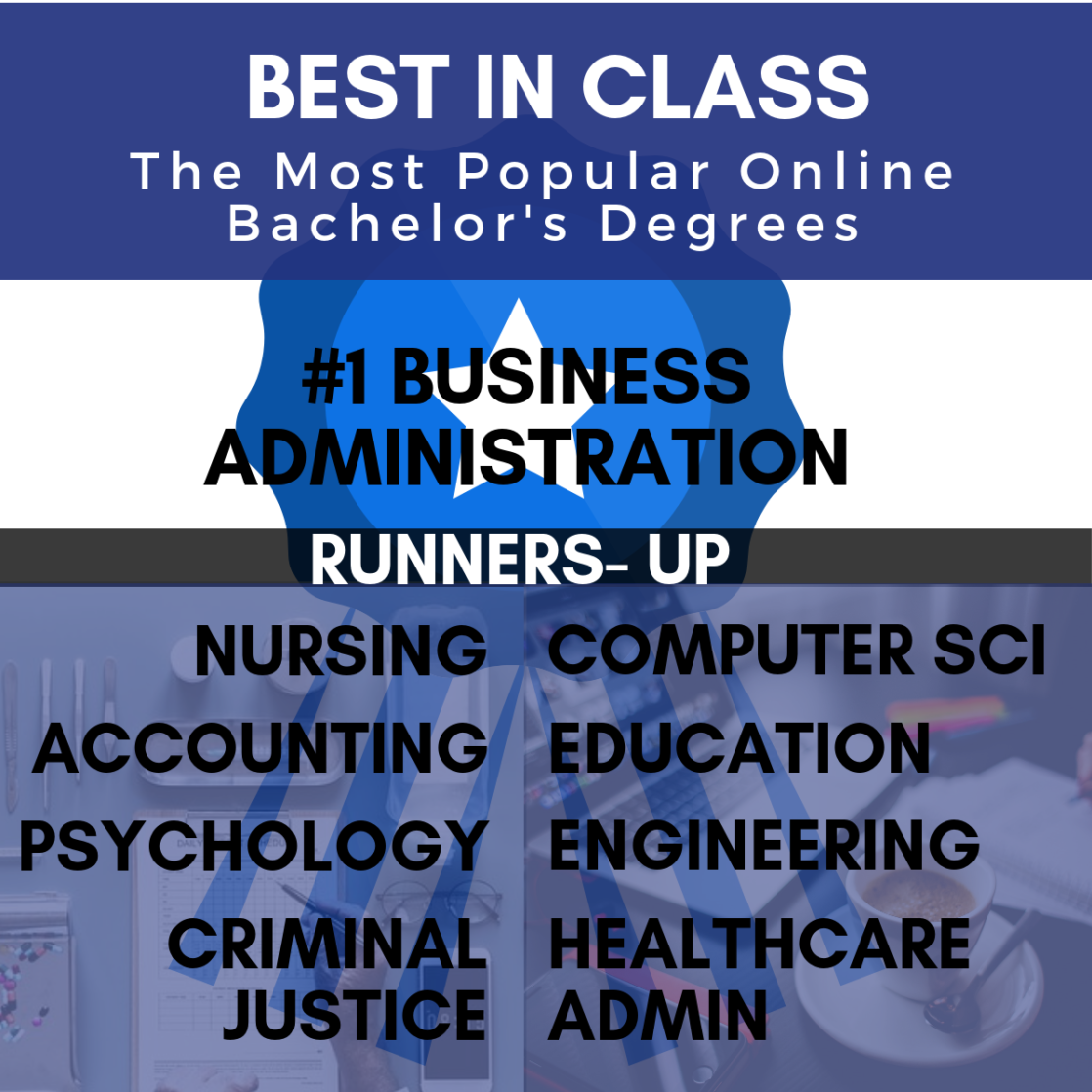 best bachelros degrees
