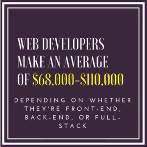 web developer salary