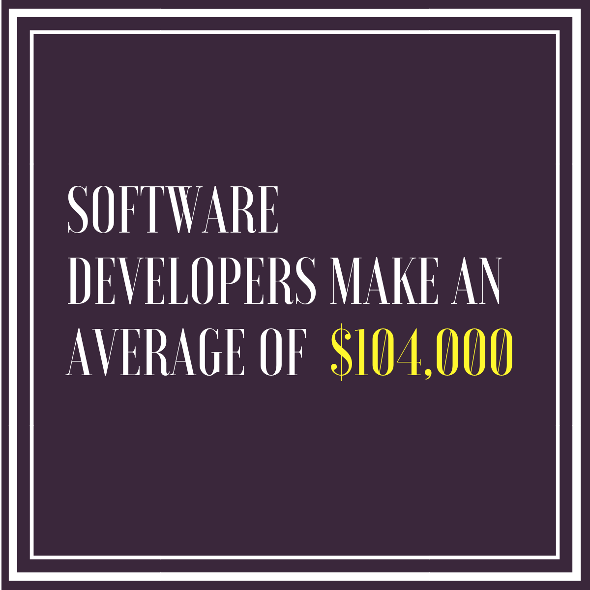 software developer salary