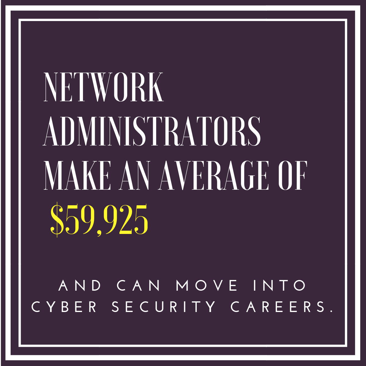 network administrator salary