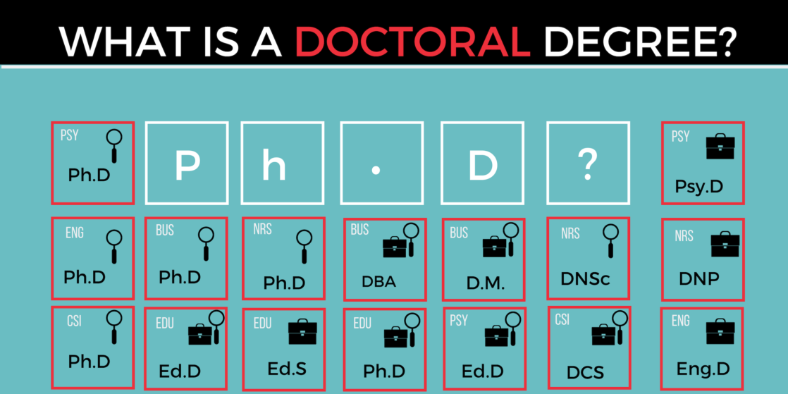 Online Doctorate Degree and PhD Programs