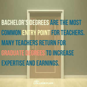 What degree do I need to become a teacher?