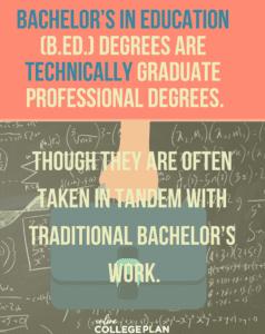 Master's-Level Education Degrees