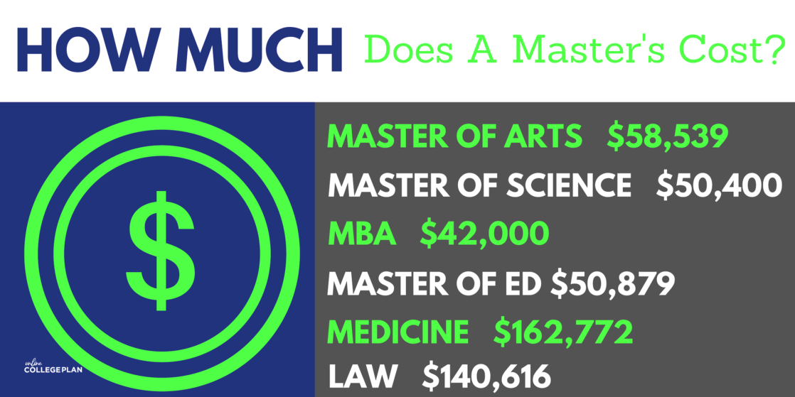 accelerated masters degree programs
