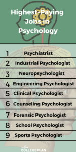 Psychology Programs