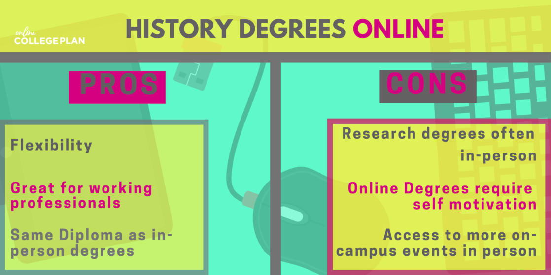 Online History Degrees