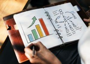 online mba in marketing, online masters programs, mba in marketing careers