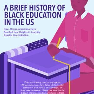 History of Black Education