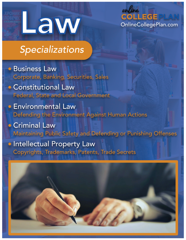 law specializations