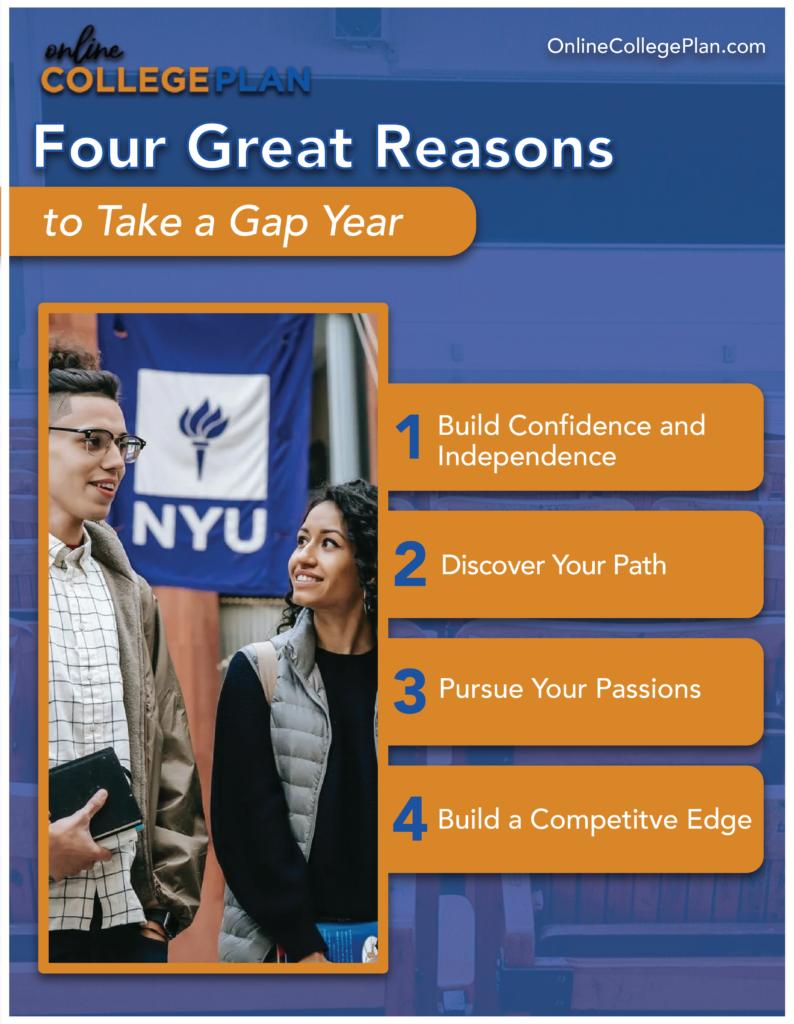 reasons to take a gap year